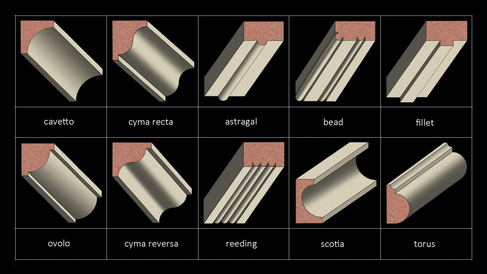 Glossary S Glossary Of Window And Related Terms