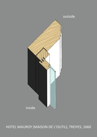 Tongue and groove frame/sash stile
